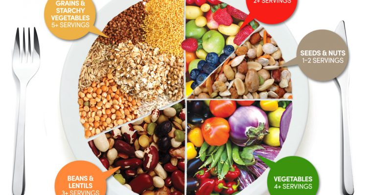 Different vegan diets